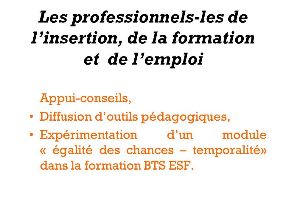 Les professionnels-les de linsertion, de la formation et de lemploi Appui-conseils, Diffusion doutils pédagogiques, Expérimentation dun module « égalité des chances – temporalité» dans la formation BTS ESF.