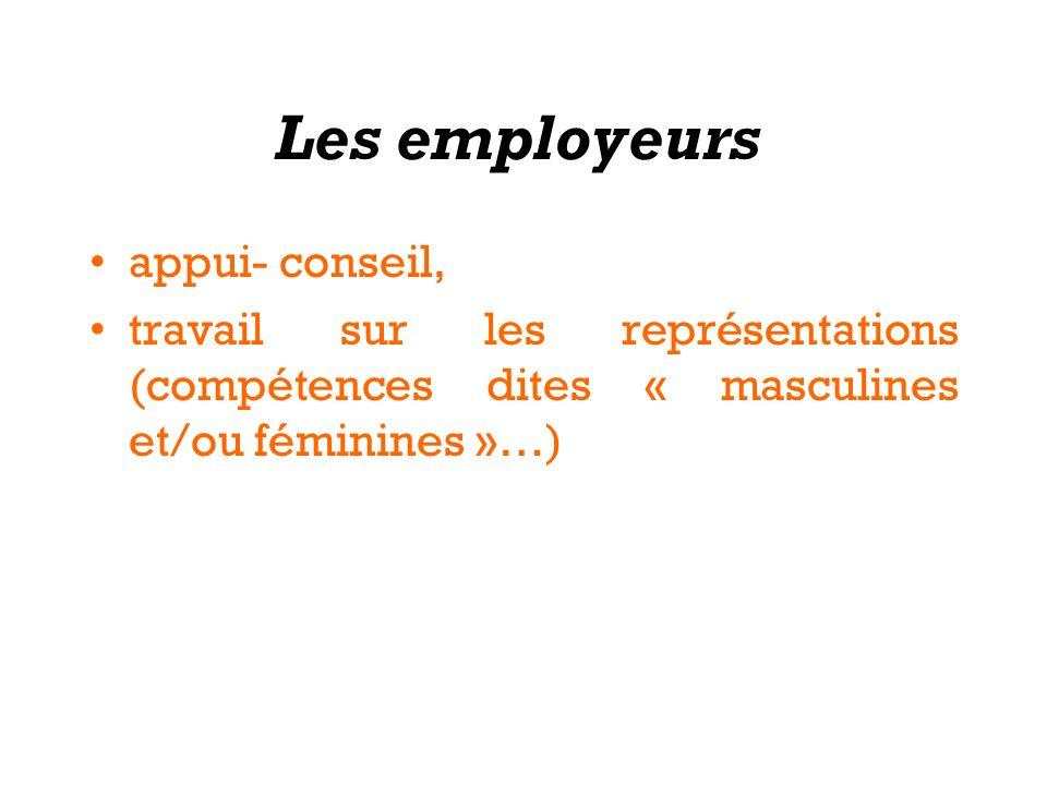 Les employeurs appui- conseil, travail sur les représentations (compétences dites « masculines et/ou féminines »…)