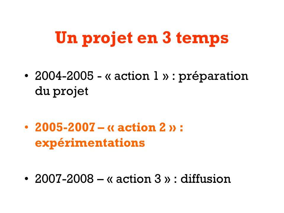 Un projet en 3 temps 2004-2005 - « action 1 » : préparation du projet 2005-2007 – « action 2 » : expérimentations 2007-2008 – « action 3 » : diffusion