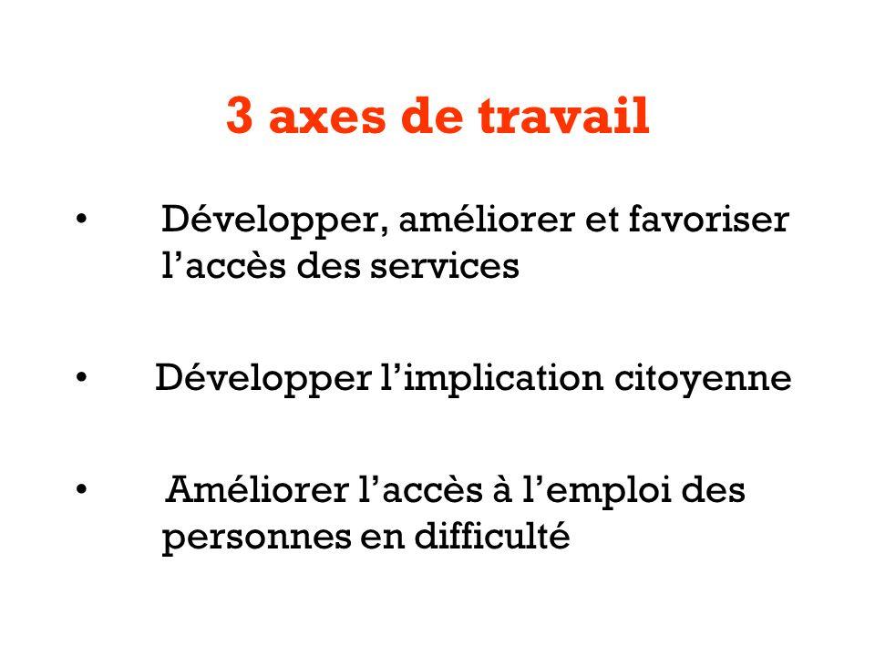 3 axes de travail Développer, améliorer et favoriser laccès des services Développer limplication citoyenne Améliorer laccès à lemploi des personnes en difficulté