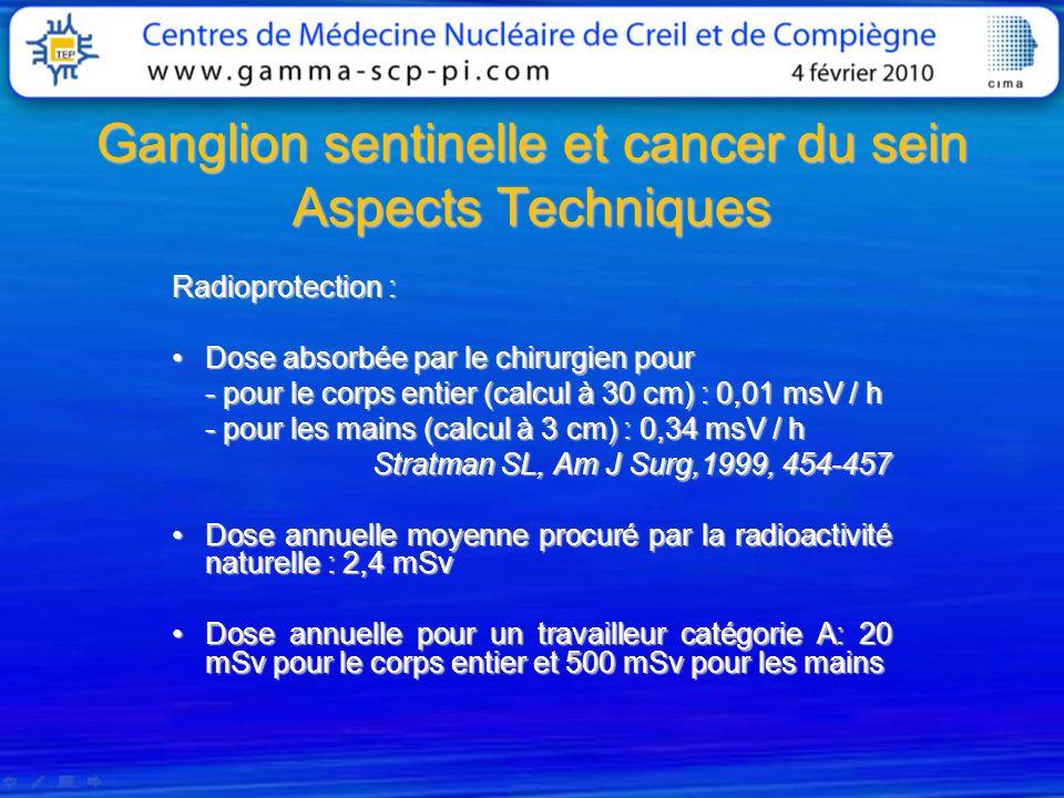 Ganglion sentinelle et cancer du sein Aspects Techniques Radioprotection : Dose absorbée par le chirurgien pourDose absorbée par le chirurgien pour -