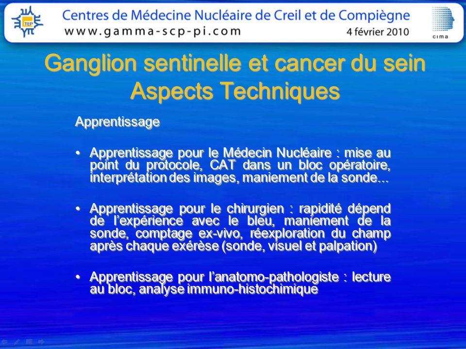 Ganglion sentinelle et cancer du sein Aspects Techniques Apprentissage Apprentissage pour le Médecin Nucléaire : mise au point du protocole, CAT dans