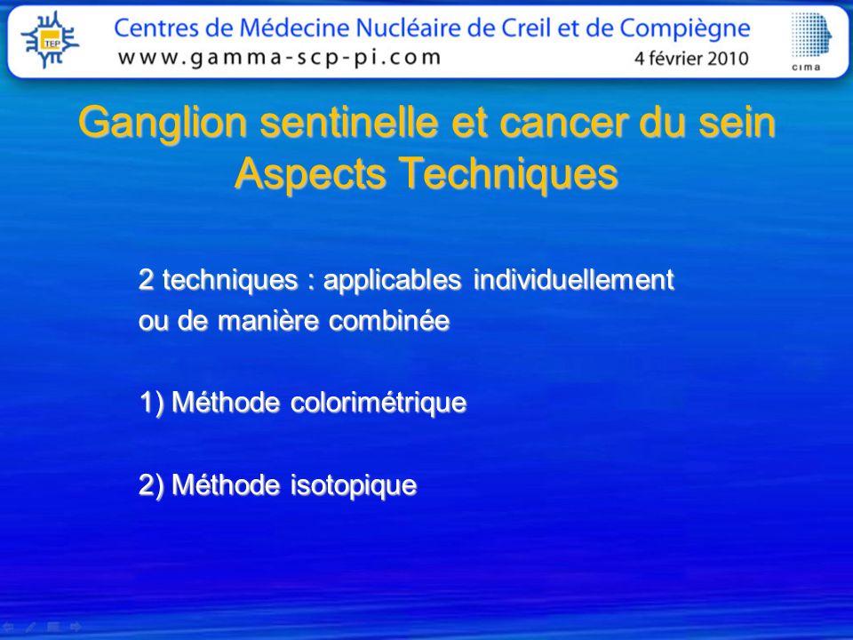 Ganglion sentinelle et cancer du sein Aspects Techniques Méthode colorimétrique : Injection de 2 ml de bleu patenté au moment de lintervention et sous surveillance anesthésique Injection en rétroaréolaire suivie dun massage de 5 à 10 minutes Repérage visuel