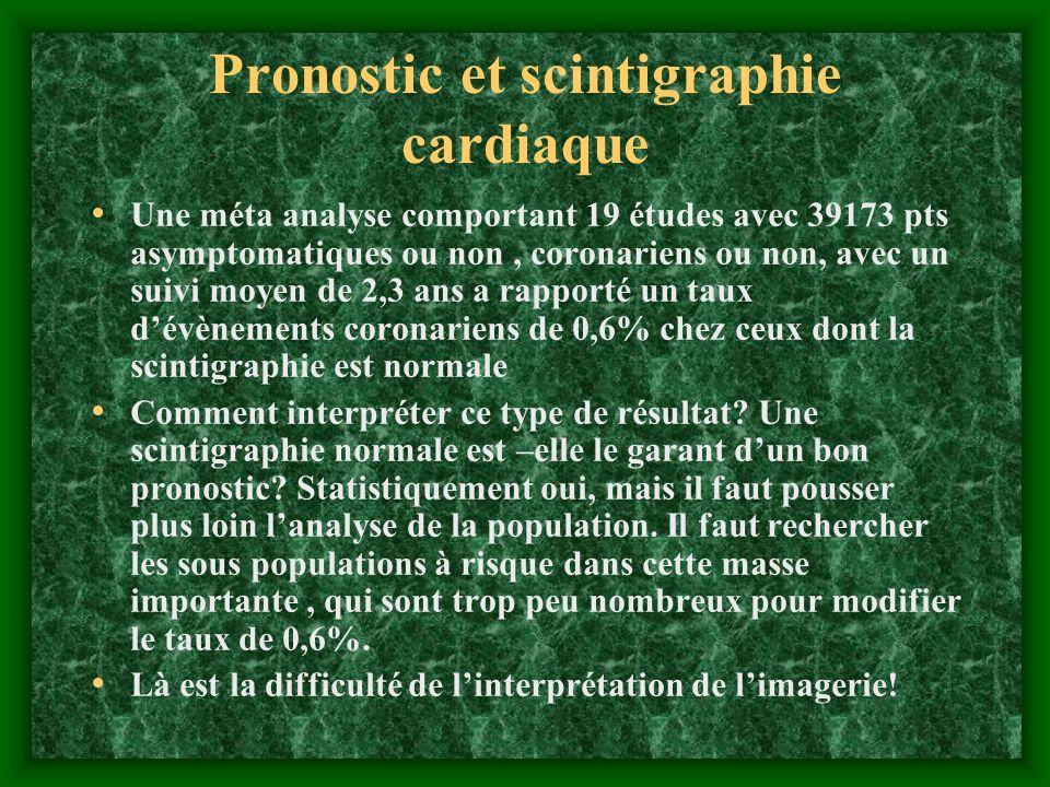 Pronostic et scintigraphie cardiaque Une méta analyse comportant 19 études avec 39173 pts asymptomatiques ou non, coronariens ou non, avec un suivi mo