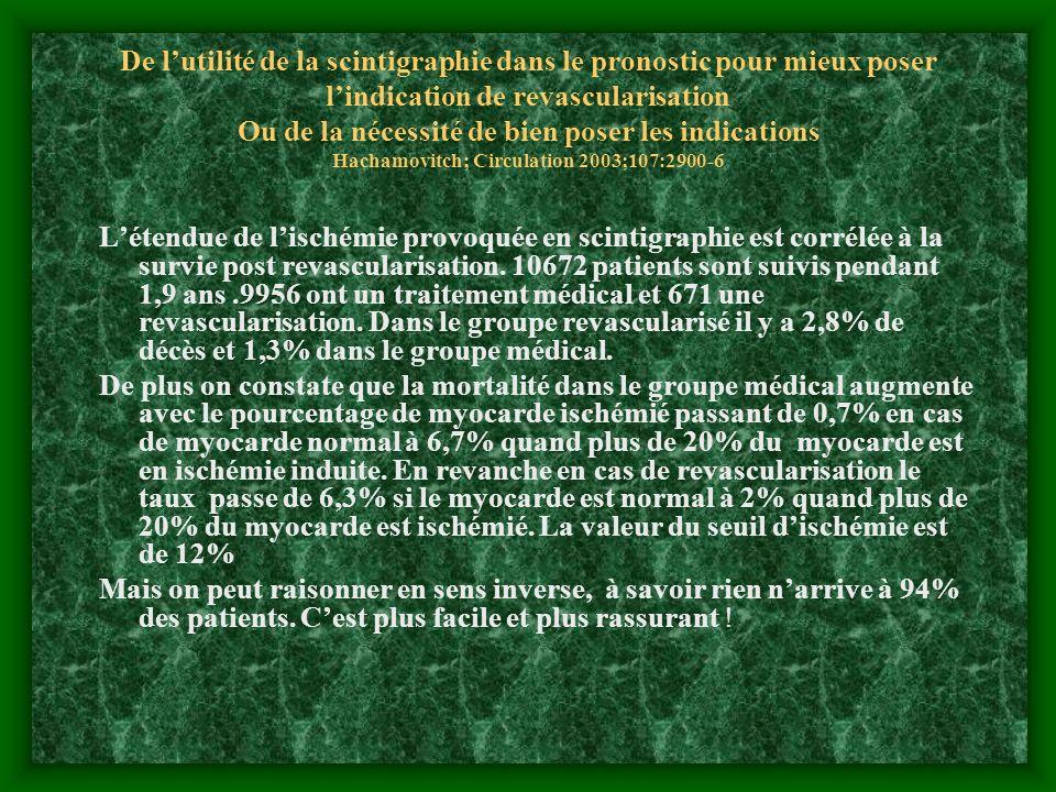 De lutilité de la scintigraphie dans le pronostic pour mieux poser lindication de revascularisation Ou de la nécessité de bien poser les indications H