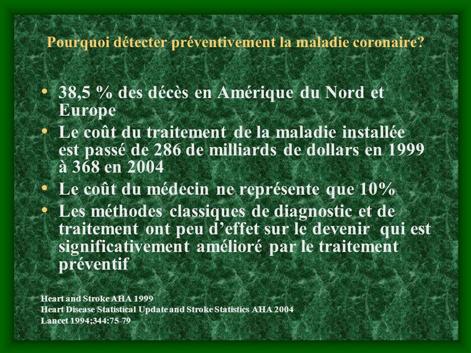 Pourquoi détecter préventivement la maladie coronaire? 38,5 % des décès en Amérique du Nord et Europe Le coût du traitement de la maladie installée es