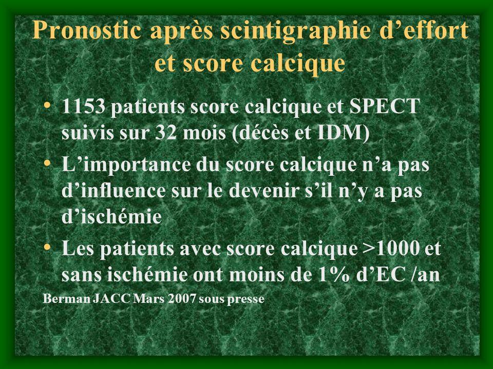 Pronostic après scintigraphie deffort et score calcique 1153 patients score calcique et SPECT suivis sur 32 mois (décès et IDM) Limportance du score c