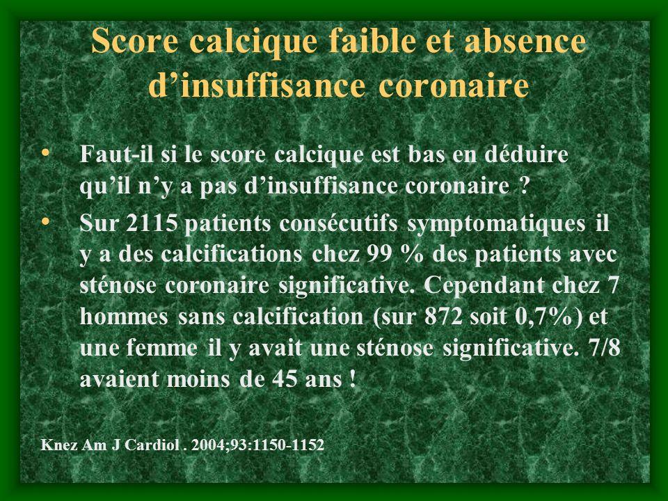 Score calcique faible et absence dinsuffisance coronaire Faut-il si le score calcique est bas en déduire quil ny a pas dinsuffisance coronaire ? Sur 2