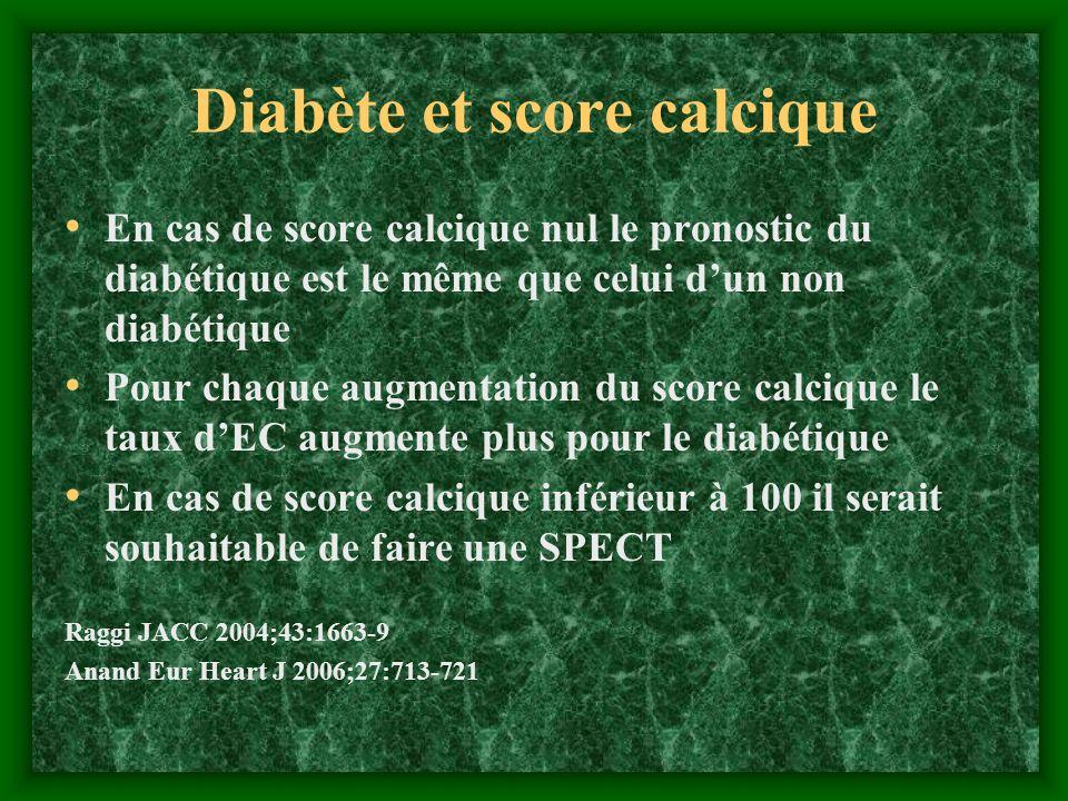 Diabète et score calcique En cas de score calcique nul le pronostic du diabétique est le même que celui dun non diabétique Pour chaque augmentation du