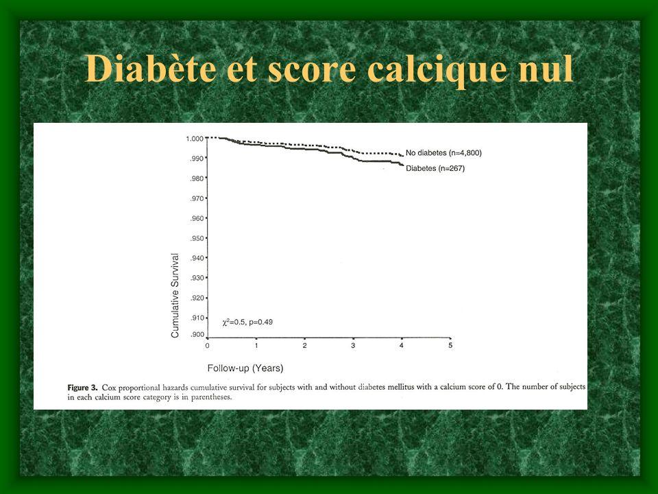 Diabète et score calcique nul