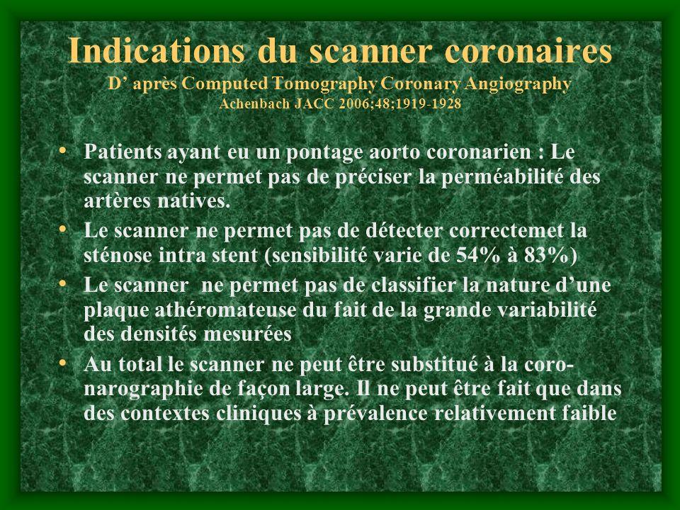 Indications du scanner coronaires D après Computed Tomography Coronary Angiography Achenbach JACC 2006;48;1919-1928 Patients ayant eu un pontage aorto