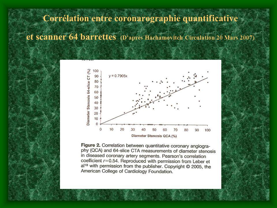 Corrélation entre coronarographie quantificative et scanner 64 barrettes (Daprès Hachamovitch Circulation 20 Mars 2007)