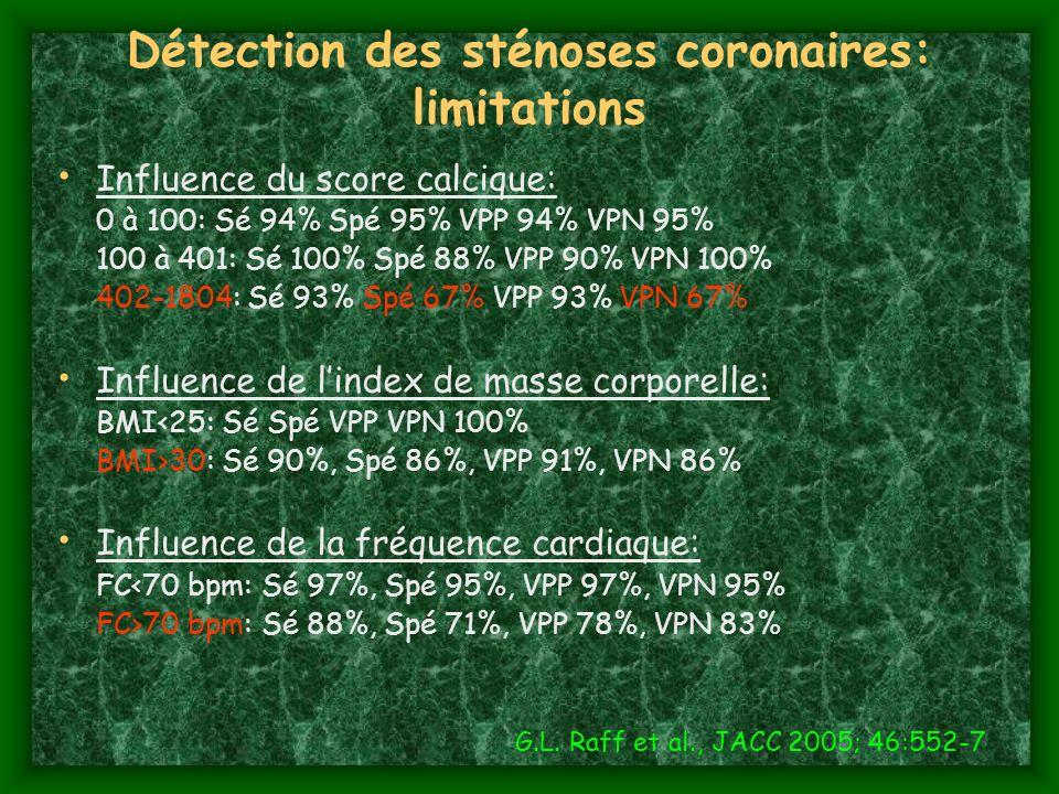 Détection des sténoses coronaires: limitations Influence du score calcique: 0 à 100: Sé 94% Spé 95% VPP 94% VPN 95% 100 à 401: Sé 100% Spé 88% VPP 90%