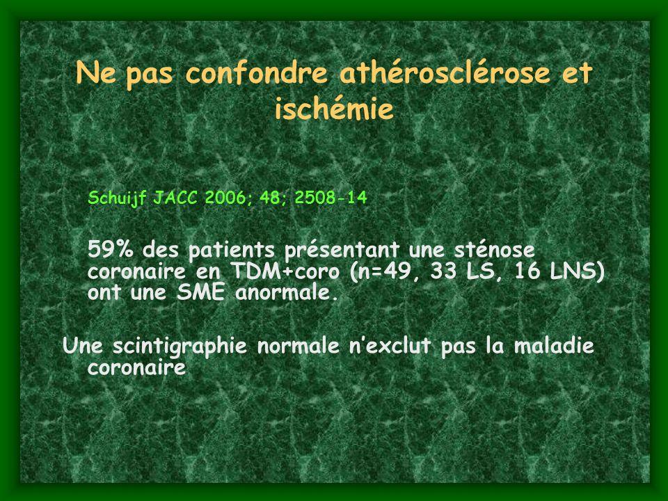 Ne pas confondre athérosclérose et ischémie Schuijf JACC 2006; 48; 2508-14 59% des patients présentant une sténose coronaire en TDM+coro (n=49, 33 LS,