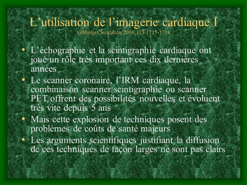Lutilisation de limagerie cardiaque I Gibbons Circulation 2006;113:1715-1716 Léchographie et la scintigraphie cardiaque ont joué un rôle très importan