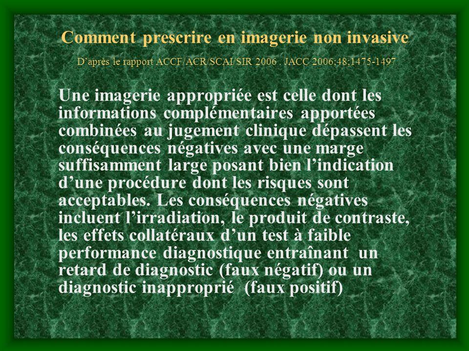 Comment prescrire en imagerie non invasive Daprès le rapport ACCF/ACR/SCAI/SIR 2006. JACC 2006;48;1475-1497 Une imagerie appropriée est celle dont les