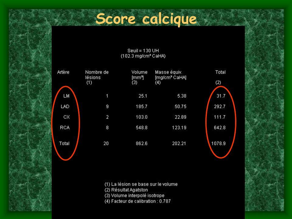 Score calcique
