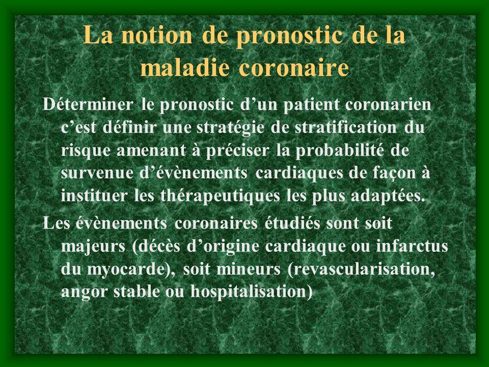La notion de pronostic de la maladie coronaire Déterminer le pronostic dun patient coronarien cest définir une stratégie de stratification du risque a