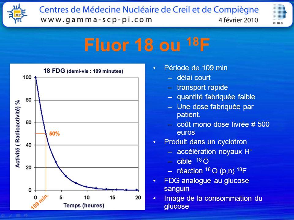Fluor 18 ou 18 F Période de 109 min –délai court –transport rapide –quantité fabriquée faible –Une dose fabriquée par patient. –coût mono-dose livrée