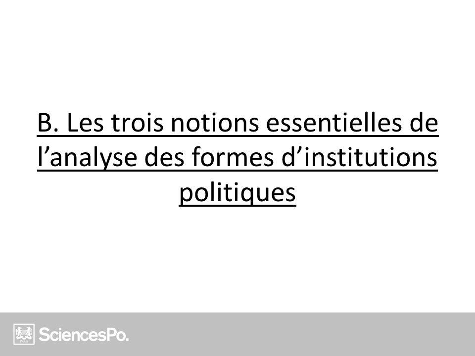 B. Les trois notions essentielles de lanalyse des formes dinstitutions politiques