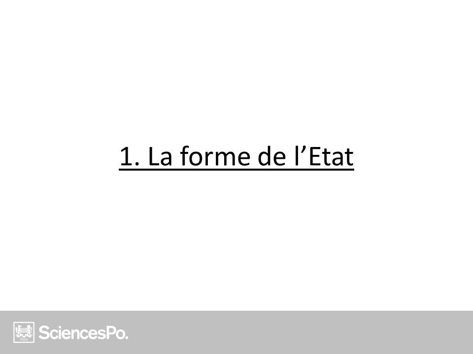 1. La forme de lEtat