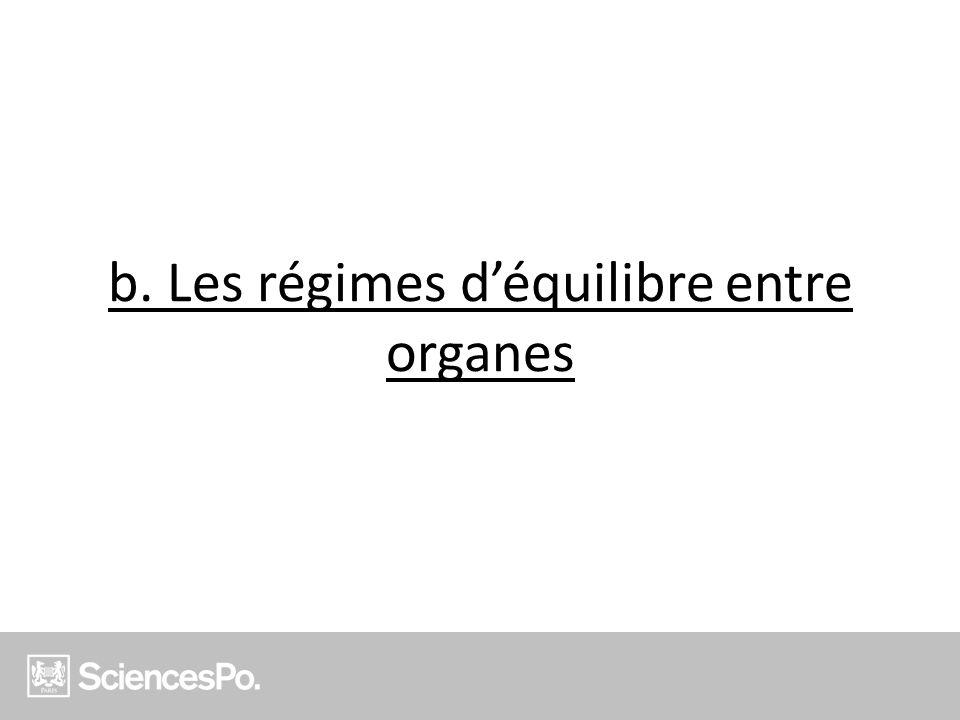 b. Les régimes déquilibre entre organes