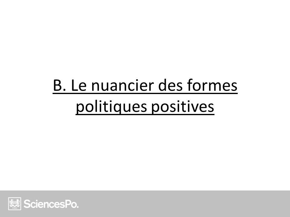 B. Le nuancier des formes politiques positives