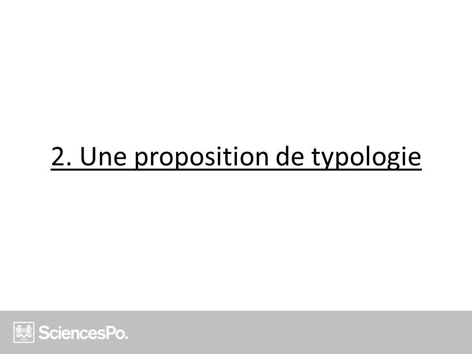 2. Une proposition de typologie
