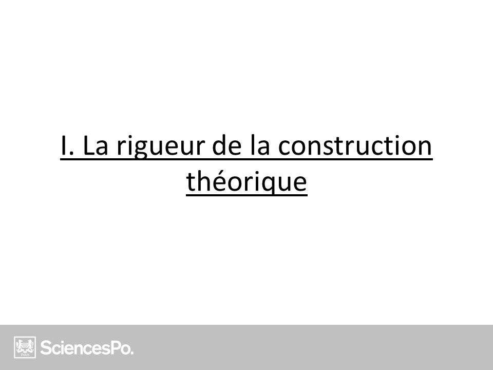 I. La rigueur de la construction théorique