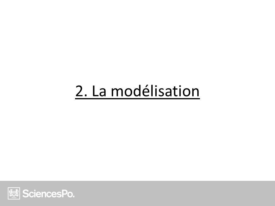 2. La modélisation