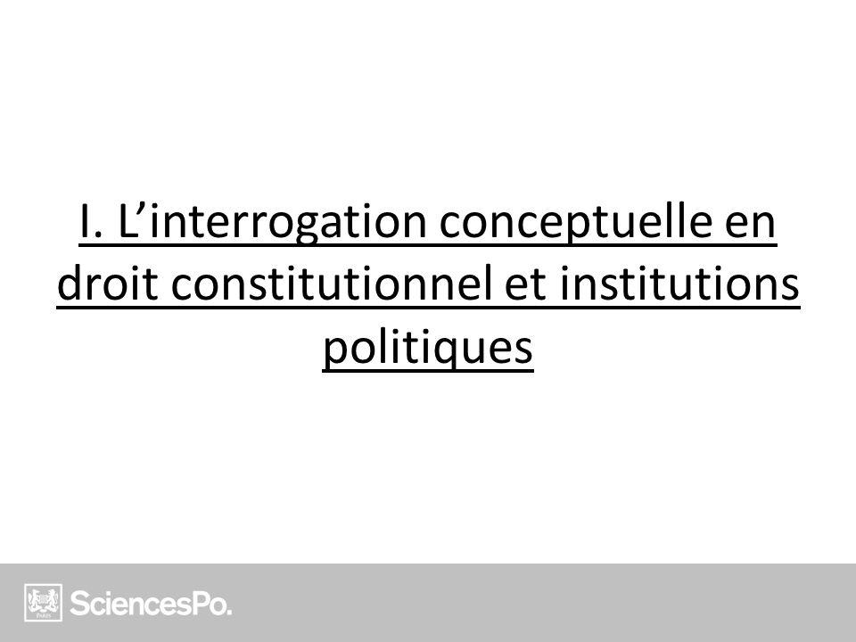 I. Linterrogation conceptuelle en droit constitutionnel et institutions politiques
