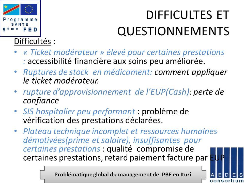 DIFFICULTES ET QUESTIONNEMENTS Difficultés : « Ticket modérateur » élevé pour certaines prestations : accessibilité financière aux soins peu améliorée