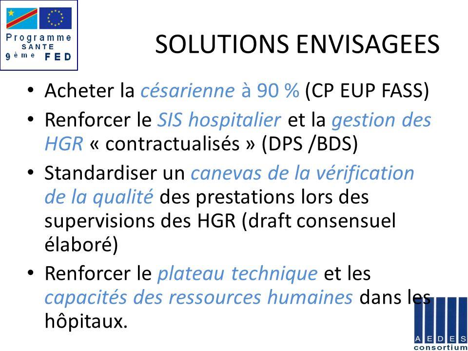 SOLUTIONS ENVISAGEES Acheter la césarienne à 90 % (CP EUP FASS) Renforcer le SIS hospitalier et la gestion des HGR « contractualisés » (DPS /BDS) Stan