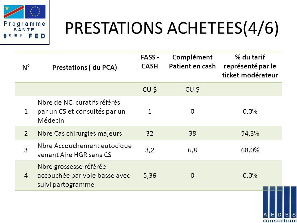 PRESTATIONS ACHETEES(4/6) N°Prestations ( du PCA) FASS - CASH Complément Patient en cash % du tarif représenté par le ticket modérateur CU $ 1 Nbre de