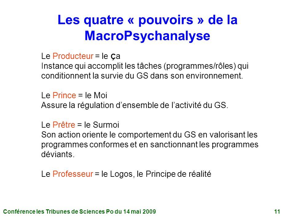 Conférence les Tribunes de Sciences Po du 14 mai 2009 11 Le Producteur = le Ç a Instance qui accomplit les tâches (programmes/rôles) qui conditionnent la survie du GS dans son environnement.
