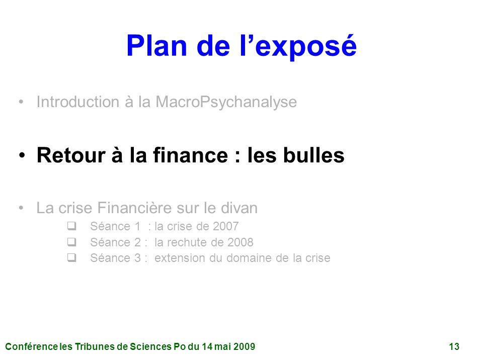 Conférence les Tribunes de Sciences Po du 14 mai 2009 13 Plan de lexposé Introduction à la MacroPsychanalyse Retour à la finance : les bulles La crise Financière sur le divan Séance 1 : la crise de 2007 Séance 2 : la rechute de 2008 Séance 3 : extension du domaine de la crise