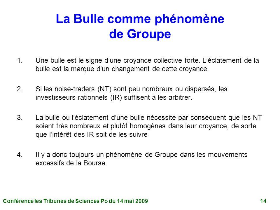 Conférence les Tribunes de Sciences Po du 14 mai 2009 14 La Bulle comme phénomène de Groupe 1.Une bulle est le signe dune croyance collective forte.