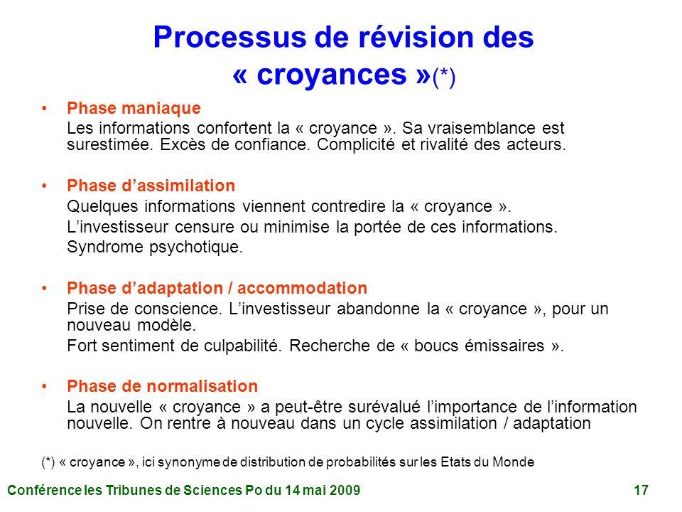 Conférence les Tribunes de Sciences Po du 14 mai 2009 17 Processus de révision des « croyances » (*) Phase maniaque Les informations confortent la « croyance ».