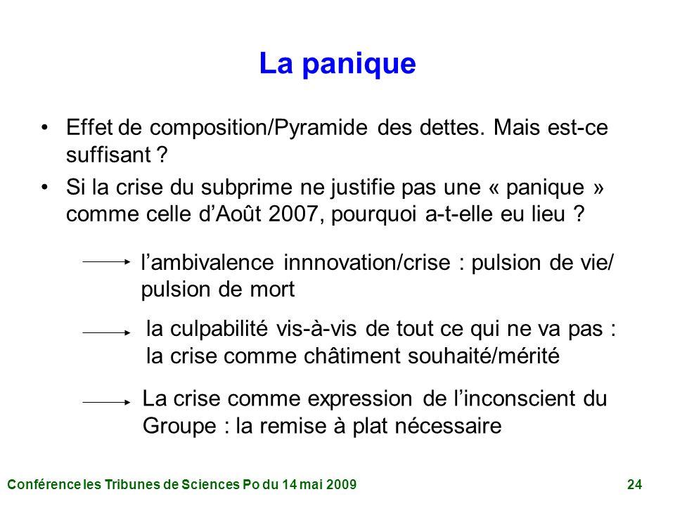 Conférence les Tribunes de Sciences Po du 14 mai 2009 24 La panique Effet de composition/Pyramide des dettes.