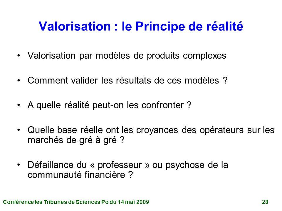 Conférence les Tribunes de Sciences Po du 14 mai 2009 28 Valorisation : le Principe de réalité Valorisation par modèles de produits complexes Comment valider les résultats de ces modèles .