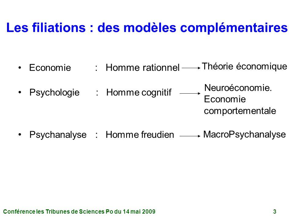 Conférence les Tribunes de Sciences Po du 14 mai 2009 3 Les filiations : des modèles complémentaires Economie : Homme rationnel Théorie économique Psychologie : Homme cognitif Neuroéconomie.