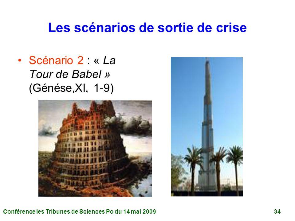 Conférence les Tribunes de Sciences Po du 14 mai 2009 34 Les scénarios de sortie de crise Scénario 2 : « La Tour de Babel » (Génése,XI, 1-9)