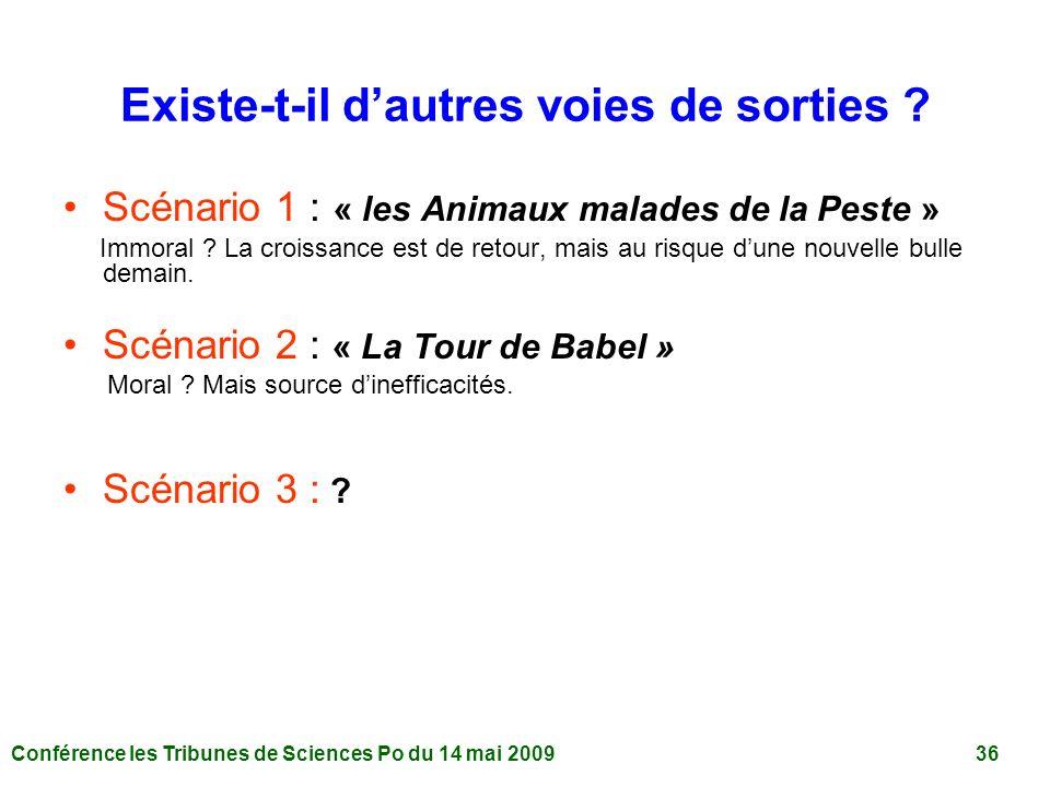 Conférence les Tribunes de Sciences Po du 14 mai 2009 36 Existe-t-il dautres voies de sorties .
