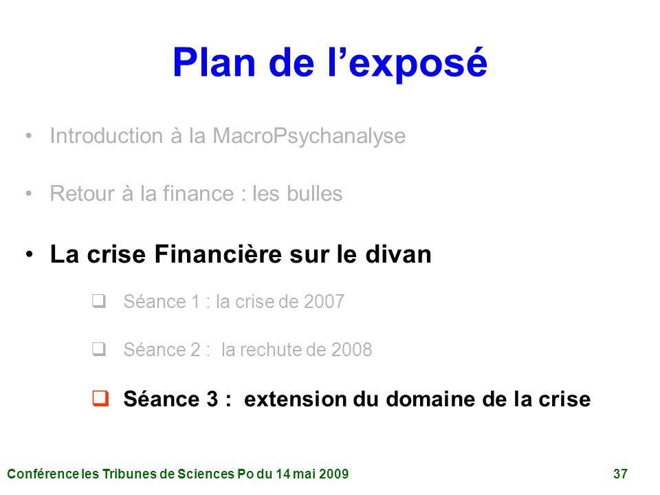 Conférence les Tribunes de Sciences Po du 14 mai 2009 37 Plan de lexposé Introduction à la MacroPsychanalyse Retour à la finance : les bulles La crise Financière sur le divan Séance 1 : la crise de 2007 Séance 2 : la rechute de 2008 Séance 3 : extension du domaine de la crise
