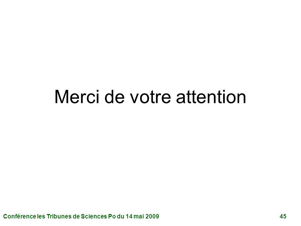 Conférence les Tribunes de Sciences Po du 14 mai 2009 45 Merci de votre attention