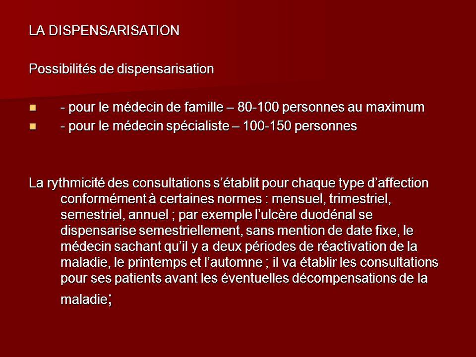 LA DISPENSARISATION Possibilités de dispensarisation - pour le médecin de famille – 80-100 personnes au maximum - pour le médecin de famille – 80-100