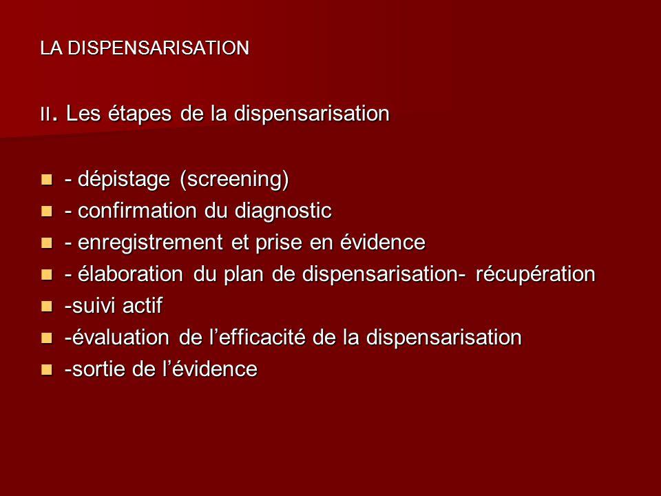 LA DISPENSARISATION II. Les étapes de la dispensarisation - dépistage (screening) - dépistage (screening) - confirmation du diagnostic - confirmation