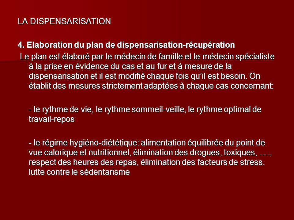 LA DISPENSARISATION 4. Elaboration du plan de dispensarisation-récupération Le plan est élaboré par le médecin de famille et le médecin spécialiste à