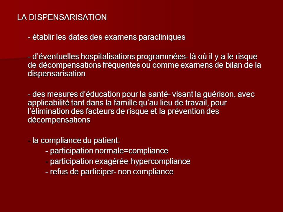 LA DISPENSARISATION - établir les dates des examens paracliniques - déventuelles hospitalisations programmées- là où il y a le risque de décompensatio