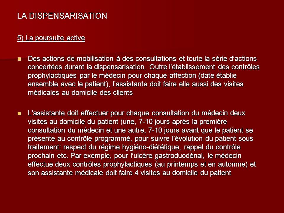 LA DISPENSARISATION 5) La poursuite active Des actions de mobilisation à des consultations et toute la série dactions concertées durant la dispensaris